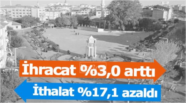 Karaman'da ihracat %3,0 arttı, ithalat %17,1 azaldı