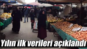 Karaman'da en çok zamlanan ürün patlıcan