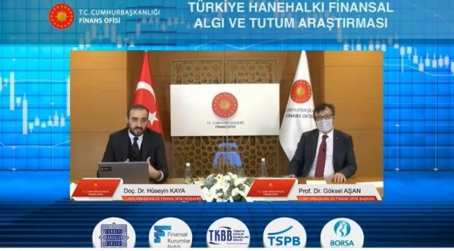 'Türkiye Hanehalkı Finansal Algı ve Tutum Araştırması' sonuçları açıklandı